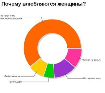 Фото Статистика (© Anatol), добавлено: 25.05.2010 19:32
