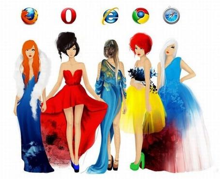 Фото Ассоциации с интернет-браузерами