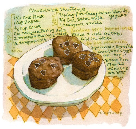 Фото Шоколадные маффины на тарелке (Tina Sweep) (© Кофе мой друг), добавлено: 10.04.2012 20:26