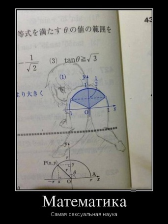 Фото На листе с математическими формулами изображение девушки (Математика Самая сексуальная наука)