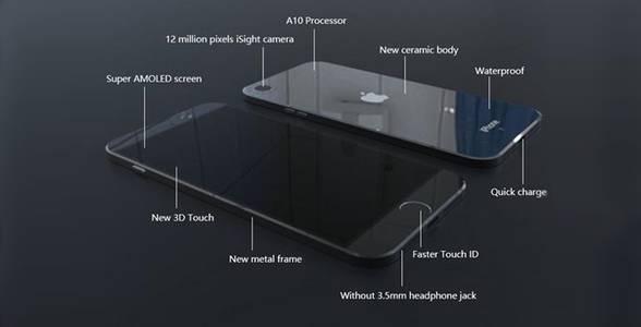 Фото Iphone 7 look