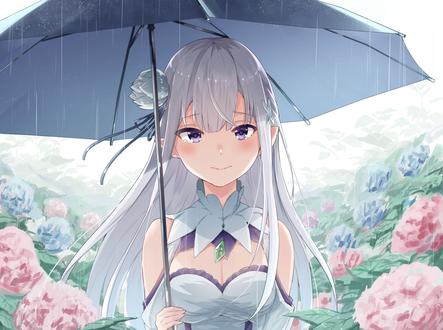 Фото Девочка с зонтом стоит под дождем в цветах гортензии
