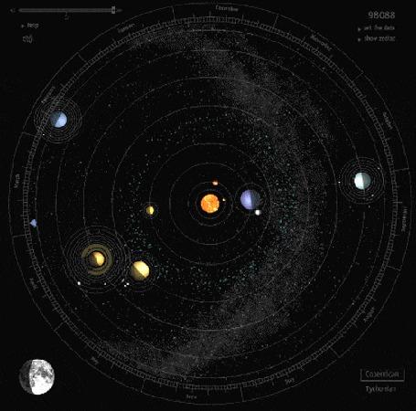 Анимация Вращение планет по окружности (© zmeiy), добавлено: 16.04.2015 17:08