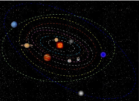 Анимация Вращение планет вокруг Солнца